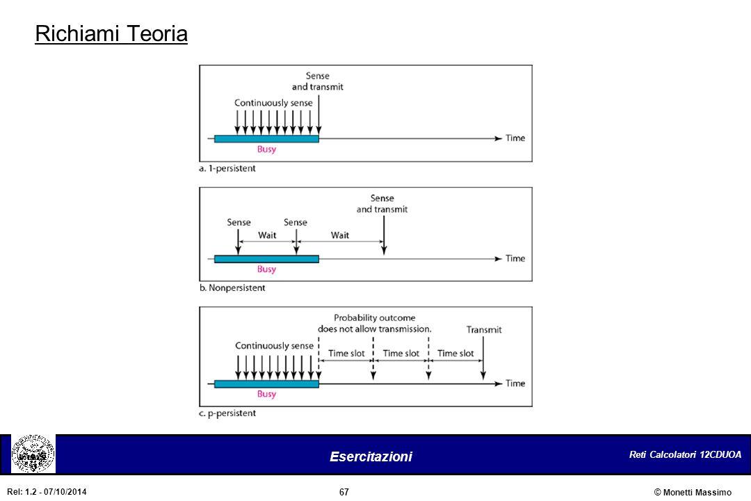 Reti Calcolatori 12CDUOA 67 Esercitazioni © Monetti Massimo Rel: 1.2 - 07/10/2014 Richiami Teoria