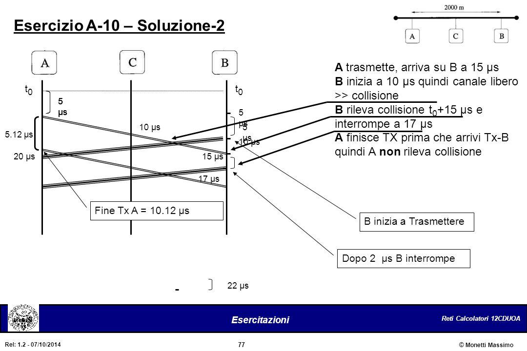 Reti Calcolatori 12CDUOA 77 Esercitazioni © Monetti Massimo Rel: 1.2 - 07/10/2014 Esercizio A-10 – Soluzione-2 A trasmette, arriva su B a 15 µs B iniz