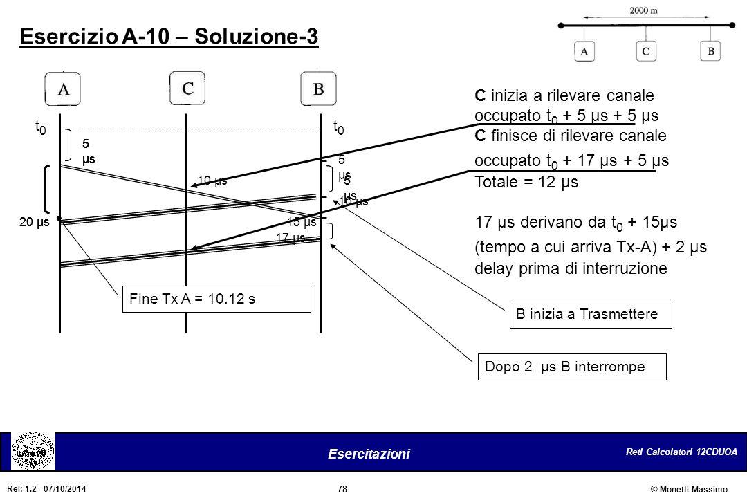 Reti Calcolatori 12CDUOA 78 Esercitazioni © Monetti Massimo Rel: 1.2 - 07/10/2014 Esercizio A-10 – Soluzione-3 C inizia a rilevare canale occupato t 0