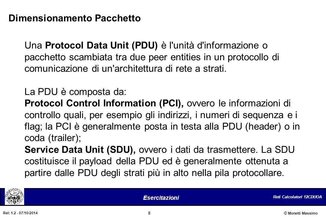 Reti Calcolatori 12CDUOA 8 Esercitazioni © Monetti Massimo Rel: 1.2 - 07/10/2014 Dimensionamento Pacchetto Una Protocol Data Unit (PDU) è l'unità d'in