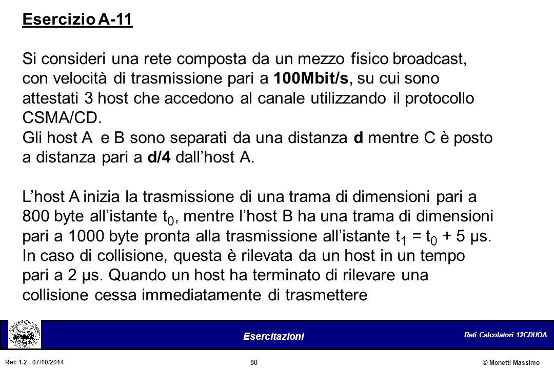 Reti Calcolatori 12CDUOA 80 Esercitazioni © Monetti Massimo Rel: 1.2 - 07/10/2014 Esercizio A-11 Si consideri una rete composta da un mezzo fisico bro