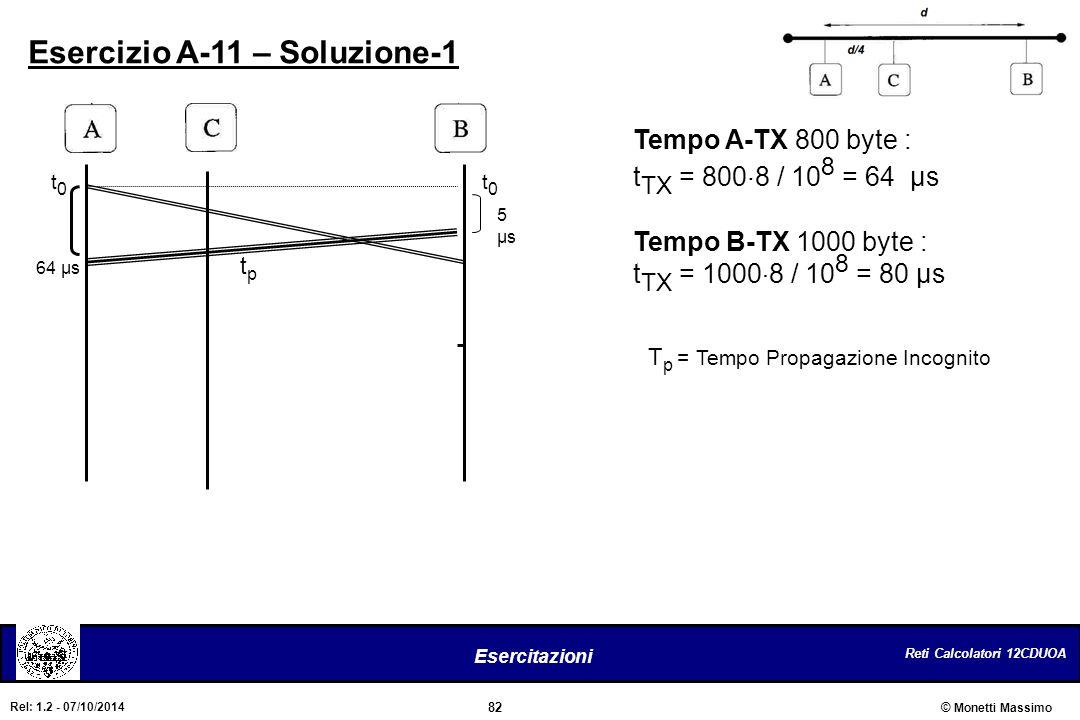 Reti Calcolatori 12CDUOA 82 Esercitazioni © Monetti Massimo Rel: 1.2 - 07/10/2014 Esercizio A-11 – Soluzione-1 t0t0 tptp t0t0 Tempo A-TX 800 byte : t