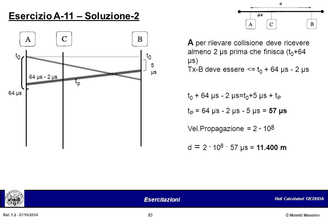 Reti Calcolatori 12CDUOA 83 Esercitazioni © Monetti Massimo Rel: 1.2 - 07/10/2014 Esercizio A-11 – Soluzione-2 A per rilevare collisione deve ricevere