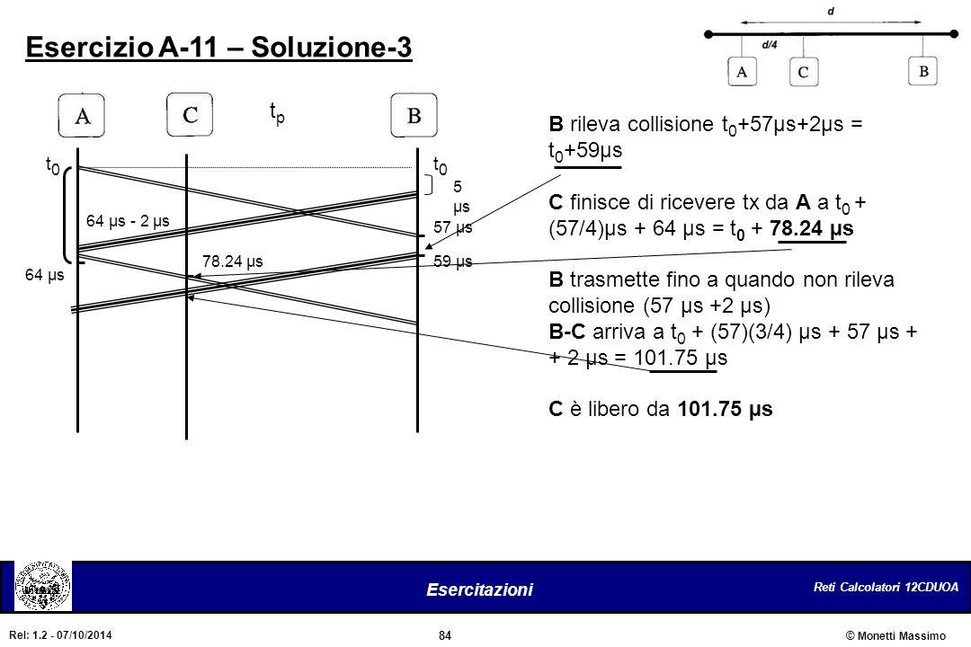 Reti Calcolatori 12CDUOA 84 Esercitazioni © Monetti Massimo Rel: 1.2 - 07/10/2014 Esercizio A-11 – Soluzione-3 B rileva collisione t 0 +57µs+2µs = t 0