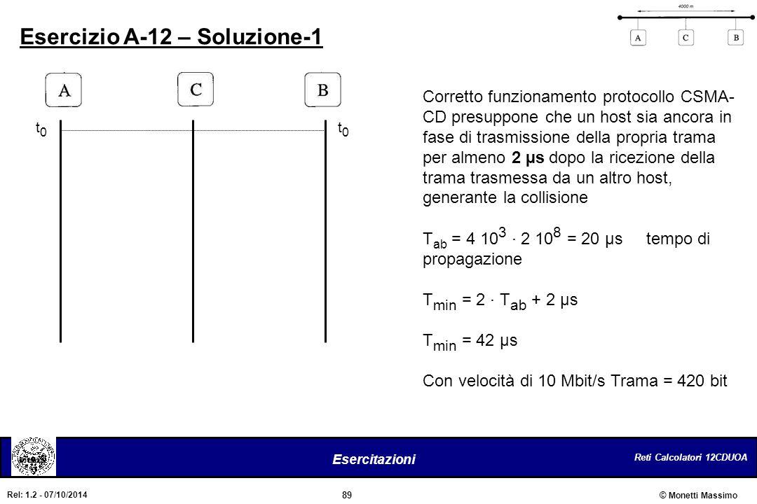 Reti Calcolatori 12CDUOA 89 Esercitazioni © Monetti Massimo Rel: 1.2 - 07/10/2014 Esercizio A-12 – Soluzione-1 t0t0 t0t0 Corretto funzionamento protoc