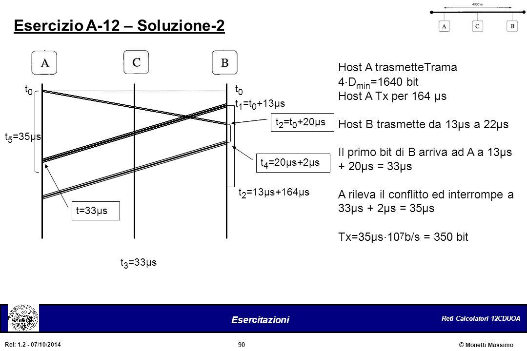 Reti Calcolatori 12CDUOA 90 Esercitazioni © Monetti Massimo Rel: 1.2 - 07/10/2014 Esercizio A-12 – Soluzione-2 t0t0 t0t0 Host A trasmetteTrama 4. D mi