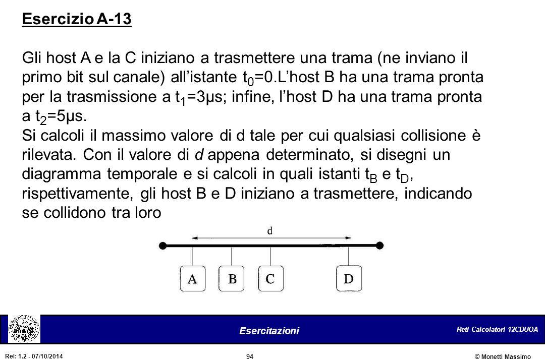 Reti Calcolatori 12CDUOA 94 Esercitazioni © Monetti Massimo Rel: 1.2 - 07/10/2014 Esercizio A-13 Gli host A e la C iniziano a trasmettere una trama (n