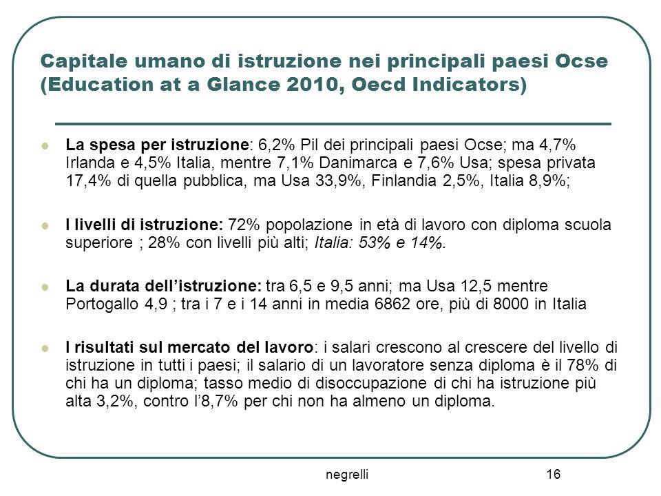 negrelli 16 Capitale umano di istruzione nei principali paesi Ocse (Education at a Glance 2010, Oecd Indicators) La spesa per istruzione: 6,2% Pil dei principali paesi Ocse; ma 4,7% Irlanda e 4,5% Italia, mentre 7,1% Danimarca e 7,6% Usa; spesa privata 17,4% di quella pubblica, ma Usa 33,9%, Finlandia 2,5%, Italia 8,9%; I livelli di istruzione: 72% popolazione in età di lavoro con diploma scuola superiore ; 28% con livelli più alti; Italia: 53% e 14%.