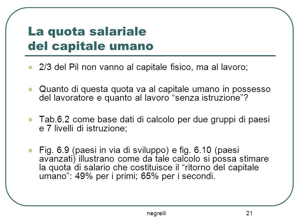 negrelli 21 La quota salariale del capitale umano 2/3 del Pil non vanno al capitale fisico, ma al lavoro; Quanto di questa quota va al capitale umano in possesso del lavoratore e quanto al lavoro senza istruzione .