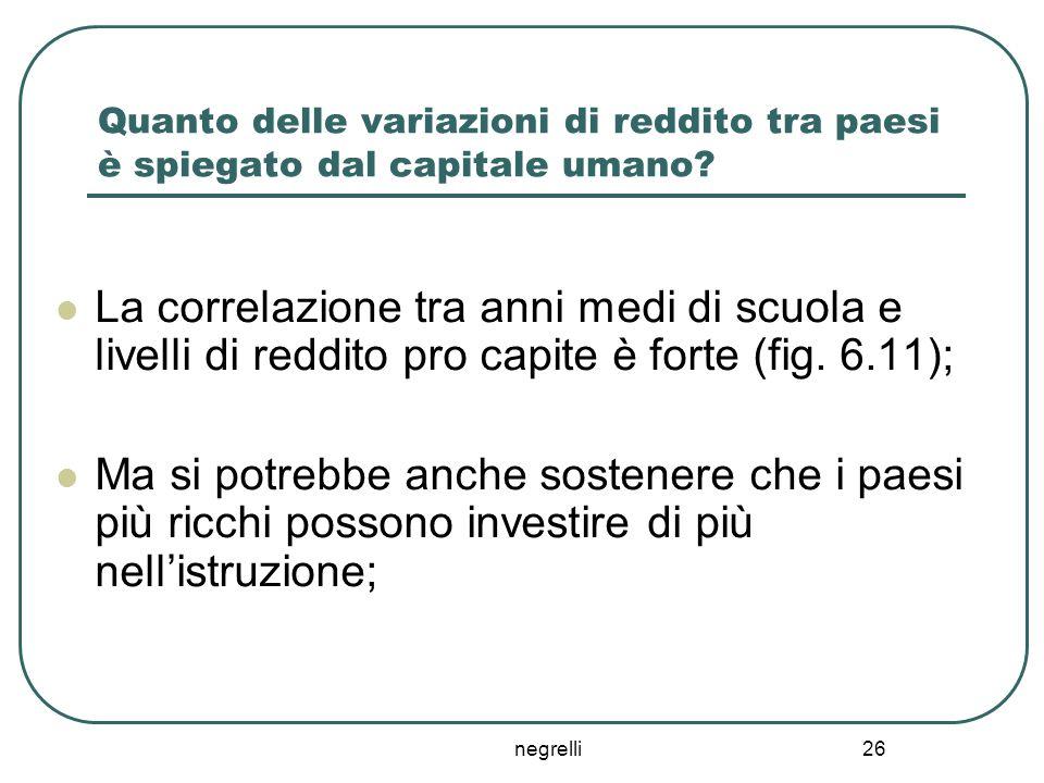 negrelli 26 Quanto delle variazioni di reddito tra paesi è spiegato dal capitale umano.