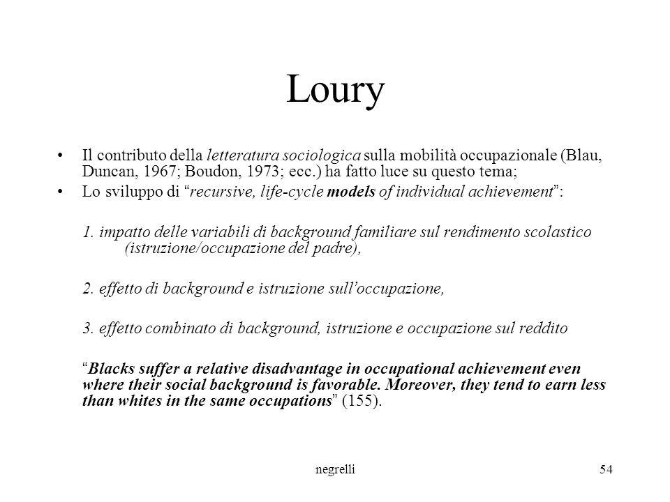 negrelli54 Loury Il contributo della letteratura sociologica sulla mobilità occupazionale (Blau, Duncan, 1967; Boudon, 1973; ecc.) ha fatto luce su questo tema; Lo sviluppo di recursive, life-cycle models of individual achievement : 1.