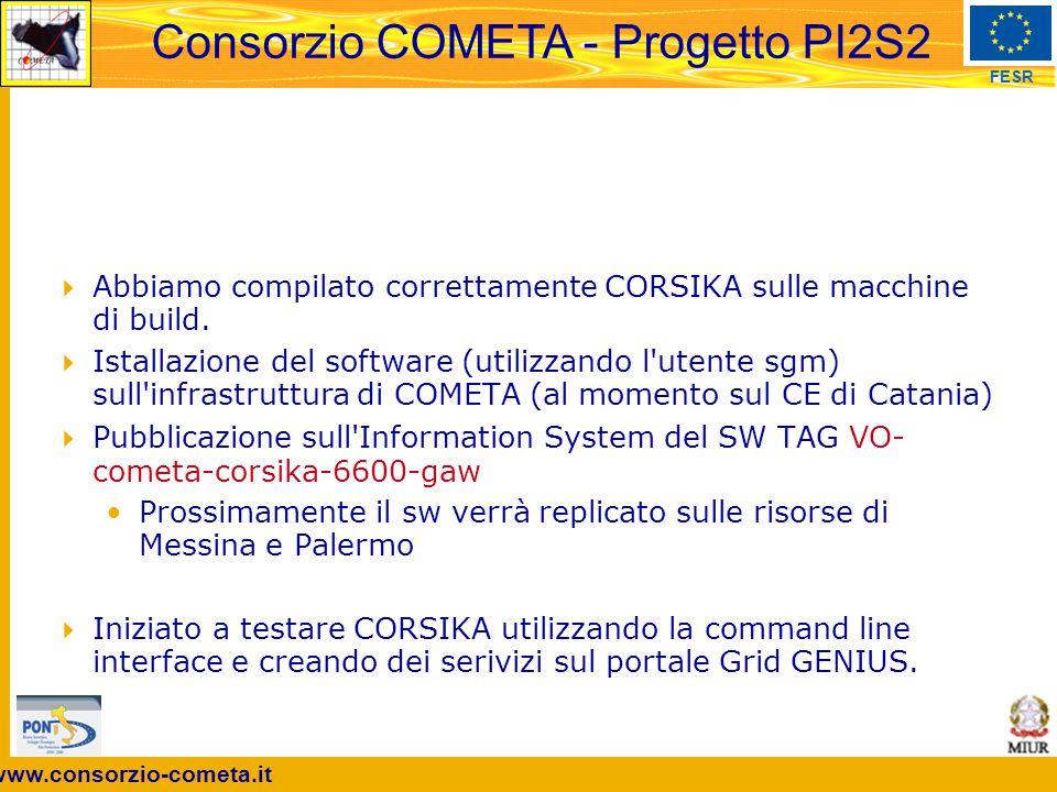 www.consorzio-cometa.it FESR Consorzio COMETA - Progetto PI2S2  Abbiamo compilato correttamente CORSIKA sulle macchine di build.
