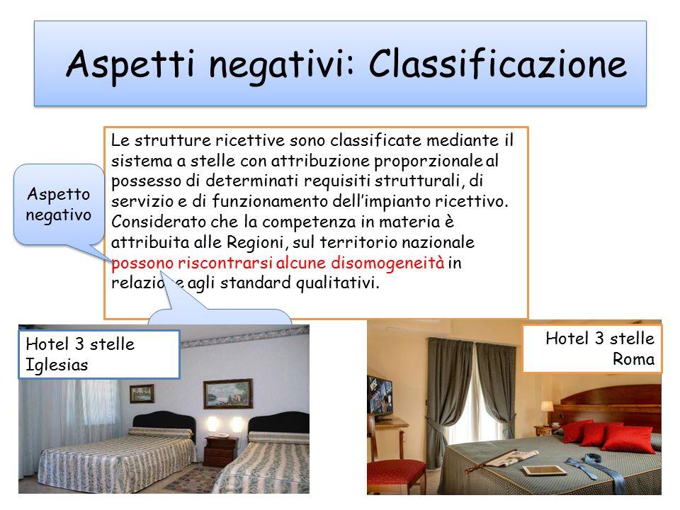 Aspetti negativi: Classificazione Le strutture ricettive sono classificate mediante il sistema a stelle con attribuzione proporzionale al possesso di