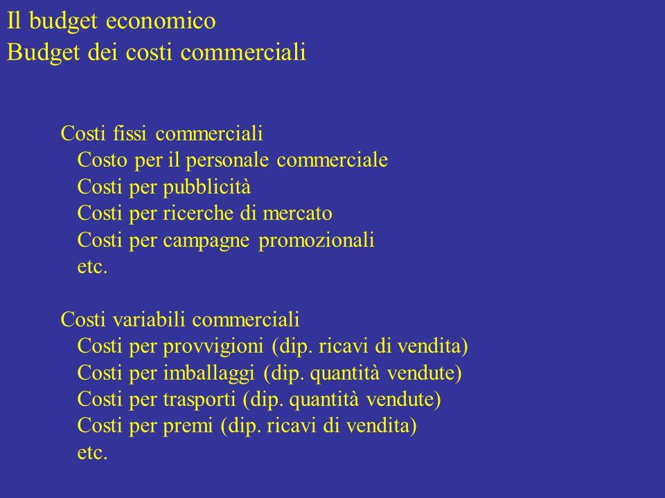 Il budget economico Budget dei costi commerciali Costi fissi commerciali Costo per il personale commerciale Costi per pubblicità Costi per ricerche di mercato Costi per campagne promozionali etc.