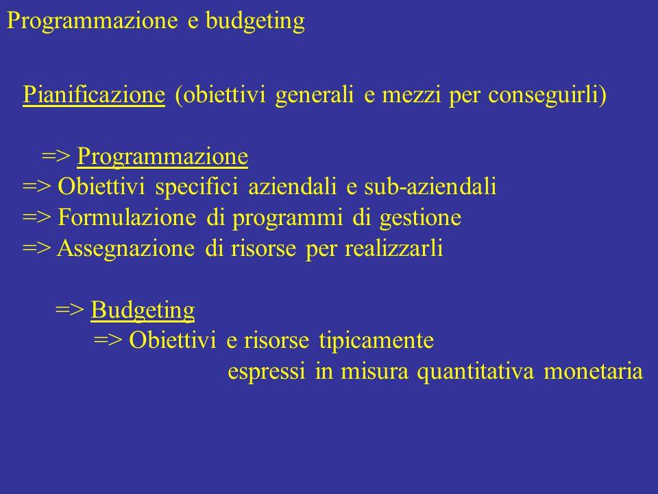 Pianificazione (obiettivi generali e mezzi per conseguirli) => Programmazione => Obiettivi specifici aziendali e sub-aziendali => Formulazione di programmi di gestione => Assegnazione di risorse per realizzarli => Budgeting => Obiettivi e risorse tipicamente espressi in misura quantitativa monetaria Programmazione e budgeting