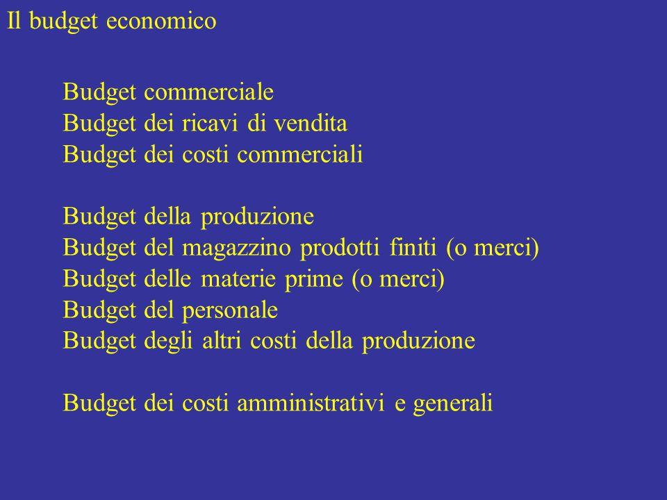 Il budget economico Budget commerciale Budget dei ricavi di vendita Budget dei costi commerciali Budget della produzione Budget del magazzino prodotti finiti (o merci) Budget delle materie prime (o merci) Budget del personale Budget degli altri costi della produzione Budget dei costi amministrativi e generali