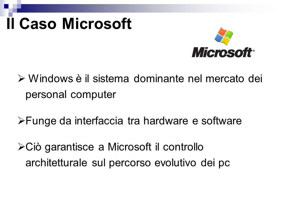  Windows è il sistema dominante nel mercato dei personal computer  Funge da interfaccia tra hardware e software  Ciò garantisce a Microsoft il controllo architetturale sul percorso evolutivo dei pc Il Caso Microsoft