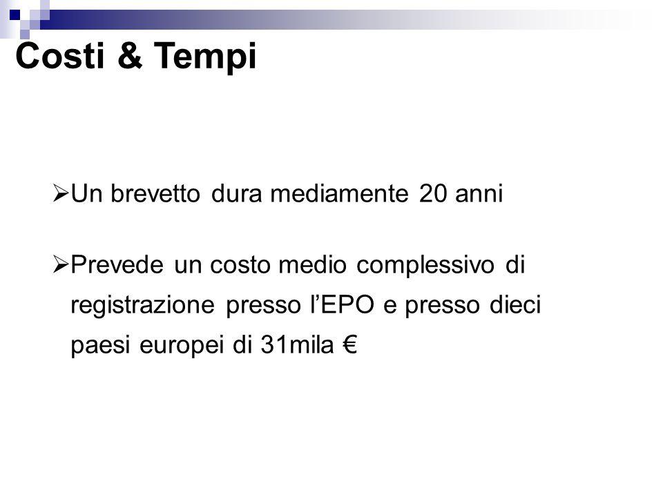 Costi & Tempi  Un brevetto dura mediamente 20 anni  Prevede un costo medio complessivo di registrazione presso l'EPO e presso dieci paesi europei di 31mila €
