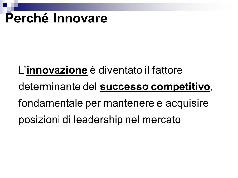 Perché Innovare L'innovazione è diventato il fattore determinante del successo competitivo, fondamentale per mantenere e acquisire posizioni di leadership nel mercato