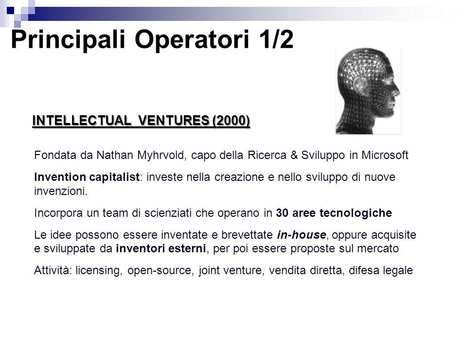 Principali Operatori 1/2 INTELLECTUAL VENTURES (2000) Fondata da Nathan Myhrvold, capo della Ricerca & Sviluppo in Microsoft Invention capitalist: investe nella creazione e nello sviluppo di nuove invenzioni.