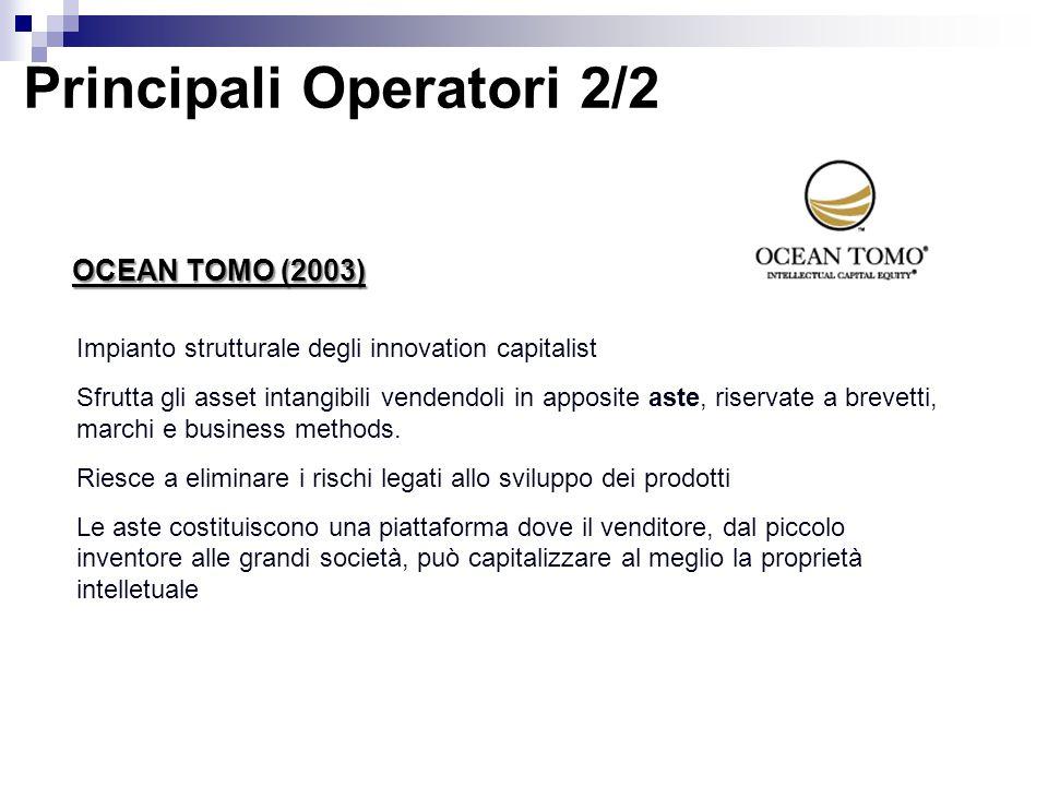 Principali Operatori 2/2 OCEAN TOMO (2003) Impianto strutturale degli innovation capitalist Sfrutta gli asset intangibili vendendoli in apposite aste, riservate a brevetti, marchi e business methods.