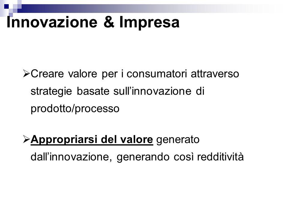 Innovazione & Impresa  Creare valore per i consumatori attraverso strategie basate sull'innovazione di prodotto/processo  Appropriarsi del valore generato dall'innovazione, generando così redditività