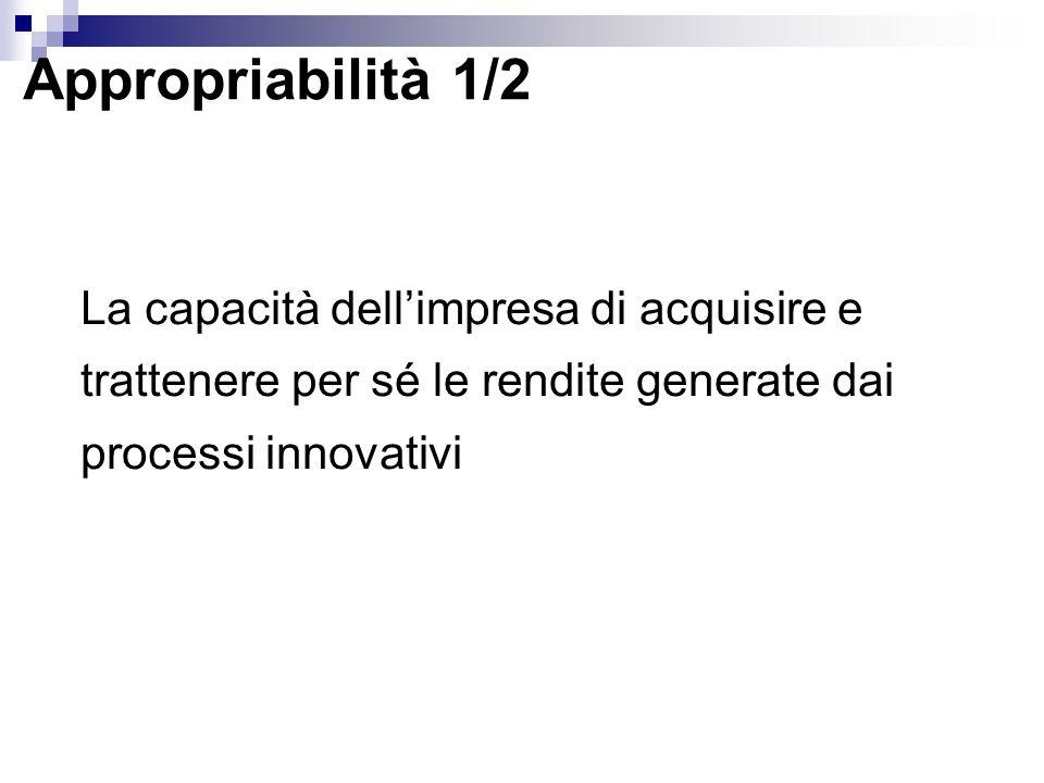 Appropriabilità 1/2 La capacità dell'impresa di acquisire e trattenere per sé le rendite generate dai processi innovativi