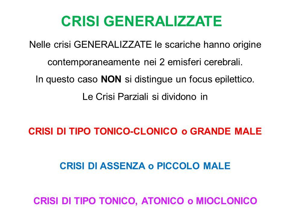 CRISI GENERALIZZATE Nelle crisi GENERALIZZATE le scariche hanno origine contemporaneamente nei 2 emisferi cerebrali. In questo caso NON si distingue u