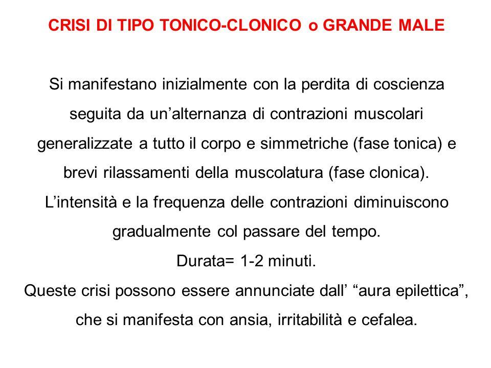 CRISI DI TIPO TONICO-CLONICO o GRANDE MALE Si manifestano inizialmente con la perdita di coscienza seguita da un'alternanza di contrazioni muscolari generalizzate a tutto il corpo e simmetriche (fase tonica) e brevi rilassamenti della muscolatura (fase clonica).