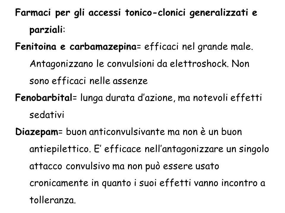 Farmaci per gli accessi tonico-clonici generalizzati e parziali: Fenitoina e carbamazepina= efficaci nel grande male. Antagonizzano le convulsioni da