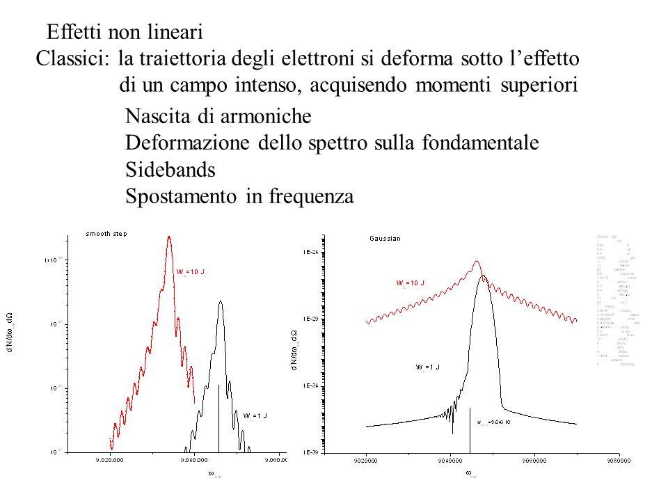 Effetti non lineari Classici: la traiettoria degli elettroni si deforma sotto l'effetto di un campo intenso, acquisendo momenti superiori Nascita di armoniche Deformazione dello spettro sulla fondamentale Sidebands Spostamento in frequenza