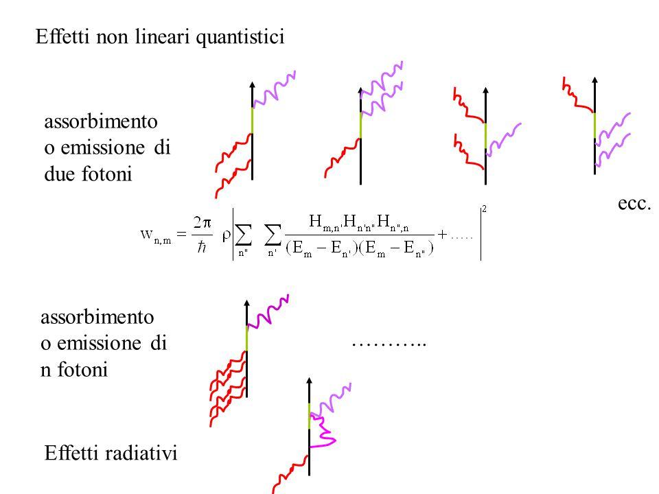 Effetti non lineari quantistici ecc. assorbimento o emissione di due fotoni assorbimento o emissione di n fotoni ……….. Effetti radiativi