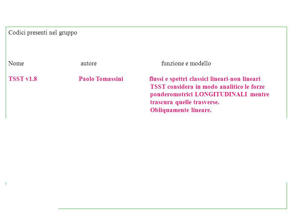 Codici presenti nel gruppo Nome autore funzione e modello TSST v1.8 Paolo Tomassini flussi e spettri classici lineari-non lineari TSST considera in mo