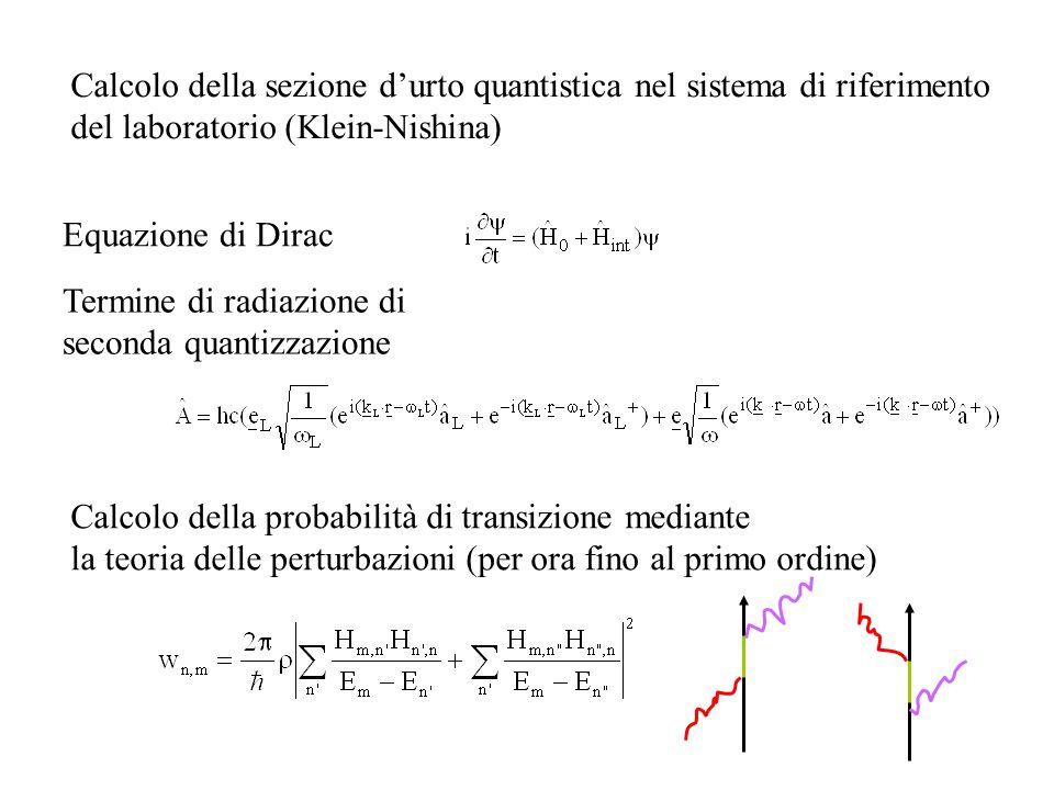 Calcolo della sezione d'urto quantistica nel sistema di riferimento del laboratorio (Klein-Nishina) Equazione di Dirac Termine di radiazione di seconda quantizzazione Calcolo della probabilità di transizione mediante la teoria delle perturbazioni (per ora fino al primo ordine)