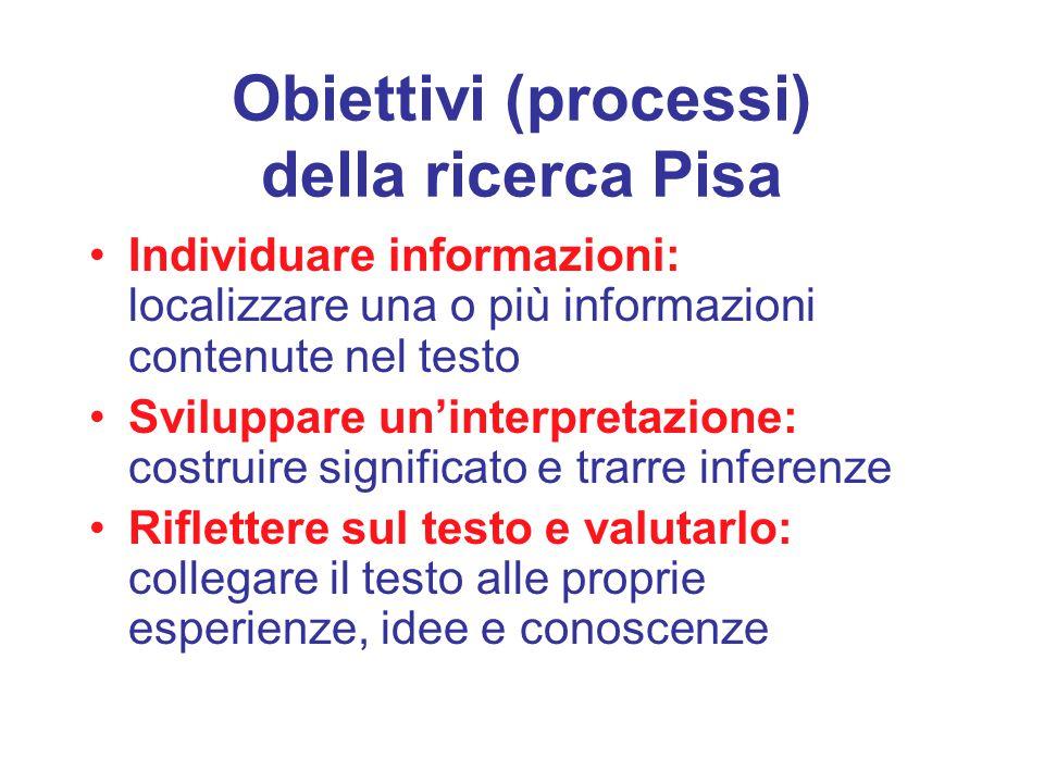 Obiettivi (processi) della ricerca Pisa Individuare informazioni: localizzare una o più informazioni contenute nel testo Sviluppare un'interpretazione