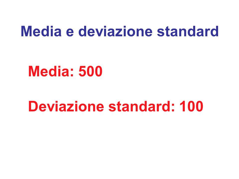 Media e deviazione standard Media: 500 Deviazione standard: 100