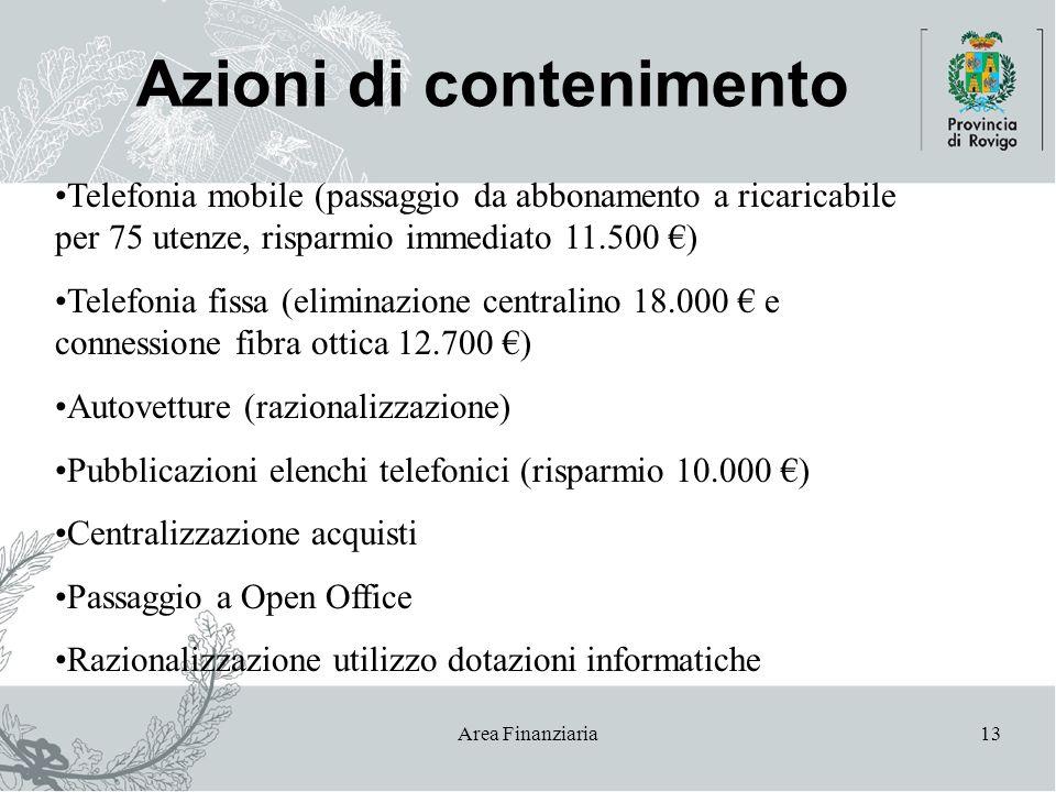 Area Finanziaria13 Azioni di contenimento Telefonia mobile (passaggio da abbonamento a ricaricabile per 75 utenze, risparmio immediato 11.500 €) Telef