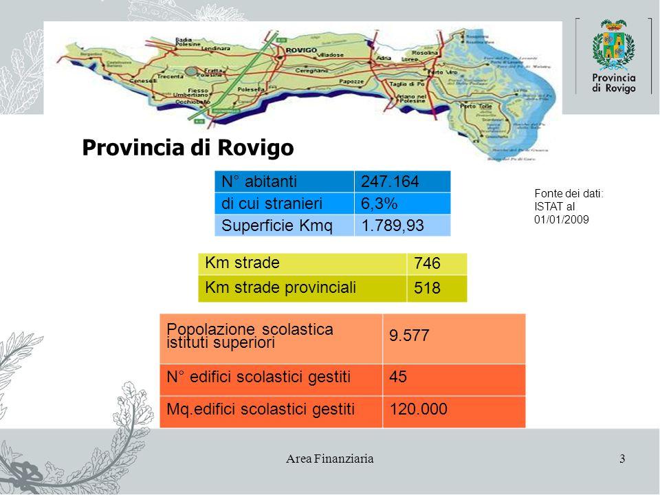Area Finanziaria3 Provincia di Rovigo N° abitanti 247.164 di cui stranieri6,3% Superficie Kmq 1.789,93 Km strade 746 Km strade provinciali 518 Popolaz