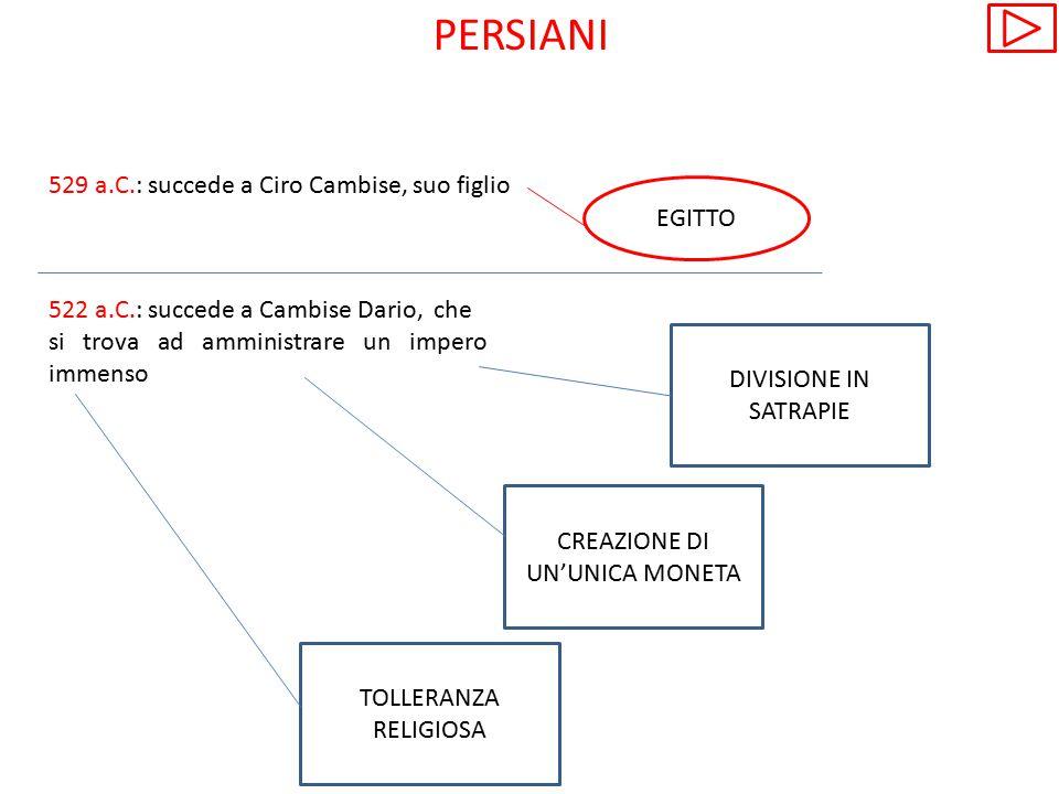 522 a.C.: succede a Cambise Dario, che si trova ad amministrare un impero immenso 529 a.C.: succede a Ciro Cambise, suo figlio EGITTO DIVISIONE IN SAT