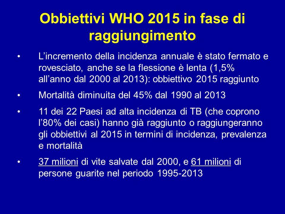 Obbiettivi WHO 2015 in fase di raggiungimento L'incremento della incidenza annuale è stato fermato e rovesciato, anche se la flessione è lenta (1,5% a