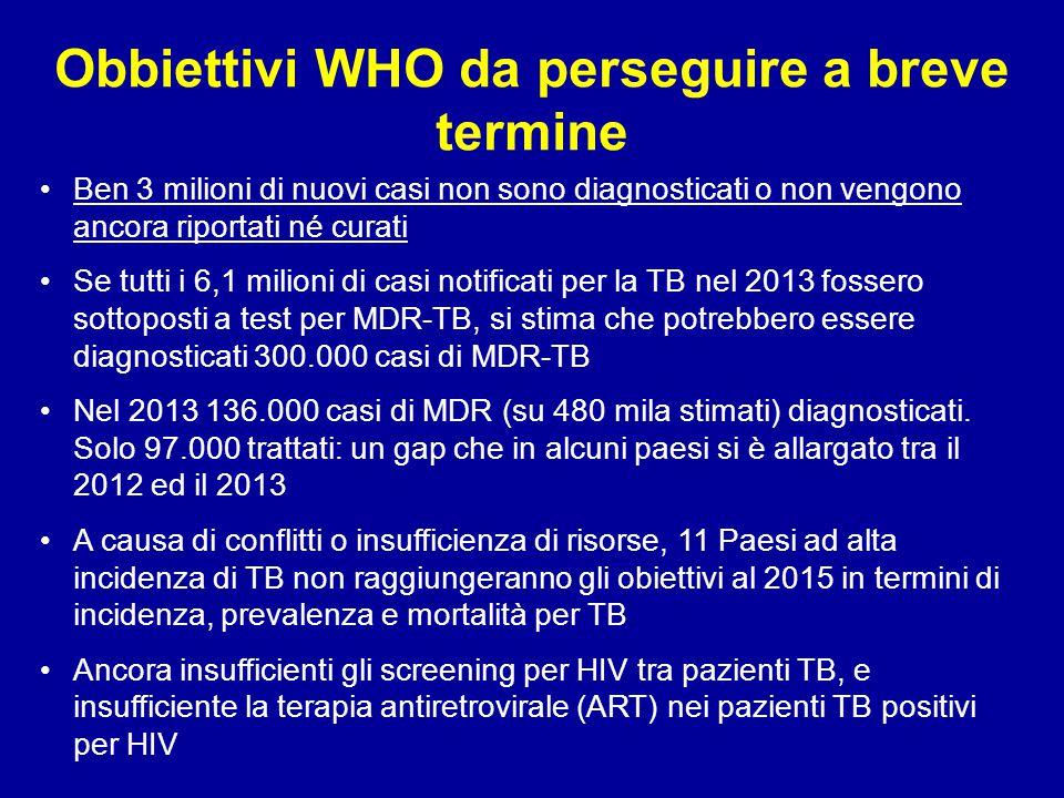 Obbiettivi WHO da perseguire a breve termine Ben 3 milioni di nuovi casi non sono diagnosticati o non vengono ancora riportati né curati Se tutti i 6,