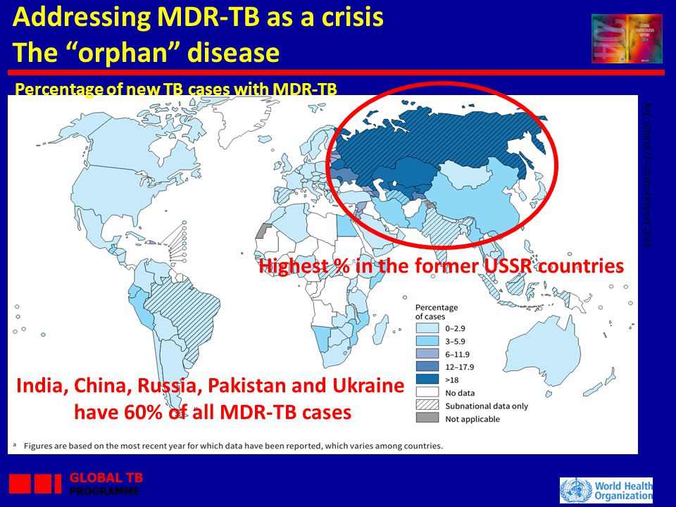 "Addressing MDR-TB as a crisis The ""orphan"" disease Ref: Global TB Control Report 2014 India, China, Russia, Pakistan and Ukraine have 60% of all MDR-T"