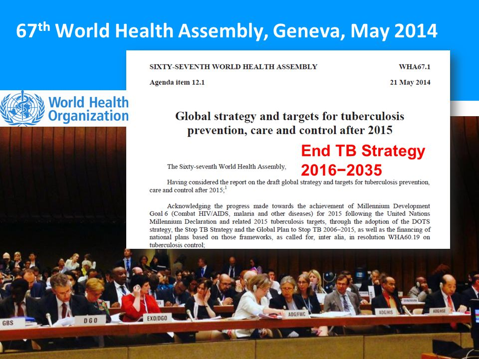 67 th World Health Assembly, Geneva, May 2014 End TB Strategy 2016−2035