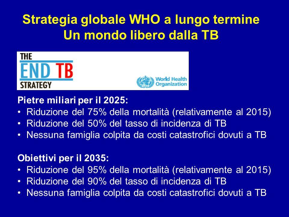Strategia globale WHO a lungo termine Un mondo libero dalla TB Pietre miliari per il 2025: Riduzione del 75% della mortalità (relativamente al 2015) R