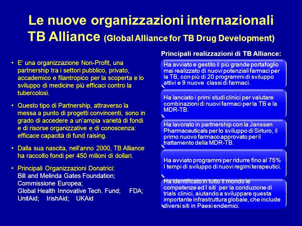 Le nuove organizzazioni internazionali TB Alliance (Global Alliance for TB Drug Development) Ha avviato e gestito il più grande portafoglio mai realiz