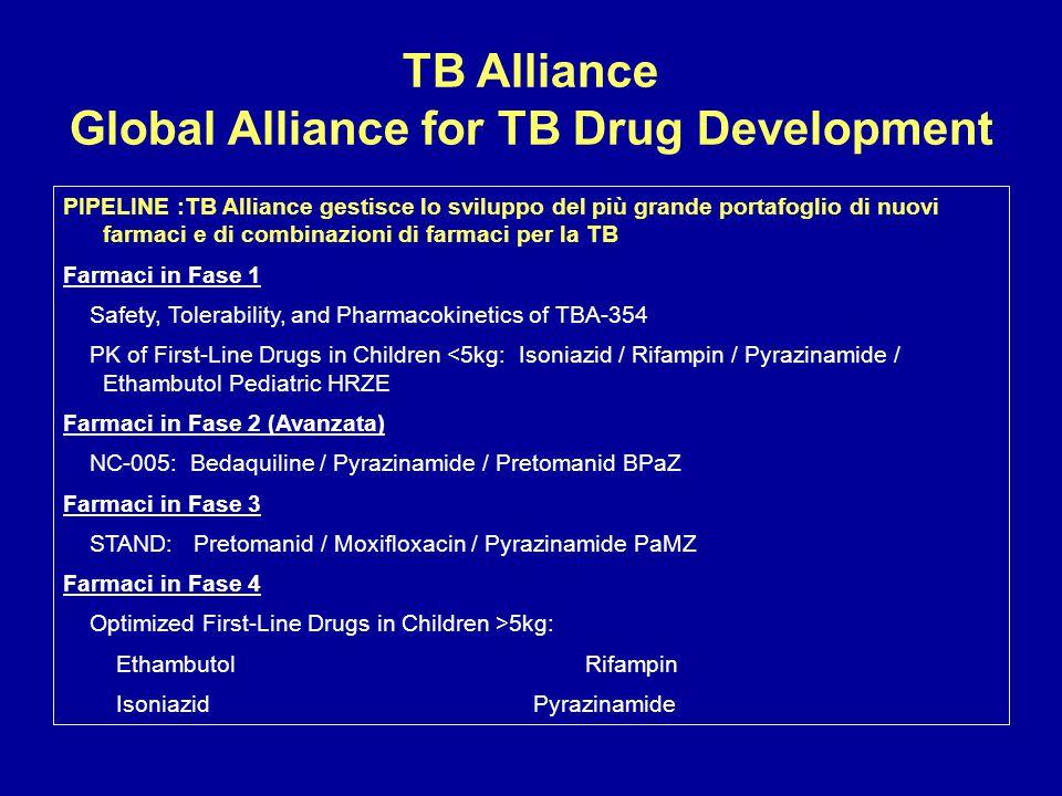 TB Alliance Global Alliance for TB Drug Development PIPELINE :TB Alliance gestisce lo sviluppo del più grande portafoglio di nuovi farmaci e di combin
