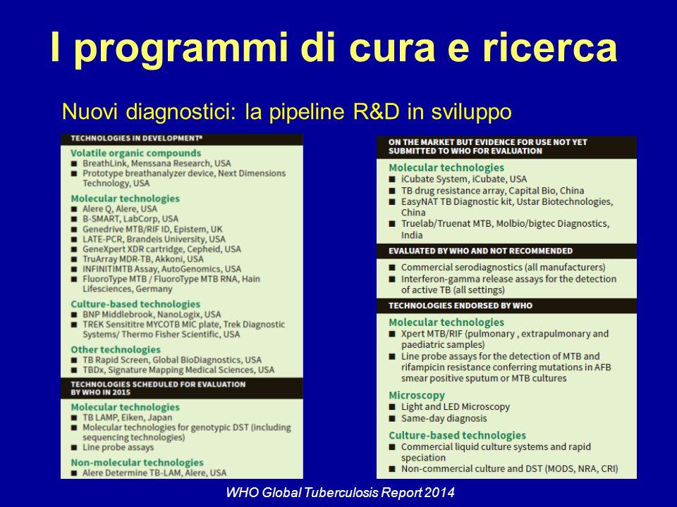 I programmi di cura e ricerca Nuovi diagnostici: la pipeline R&D in sviluppo WHO Global Tuberculosis Report 2014