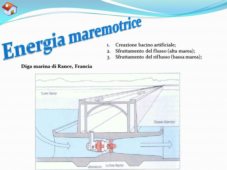1.Creazione bacino artificiale; 2.Sfruttamento del flusso (alta marea); 3.Sfruttamento del riflusso (bassa marea); Diga marina di Rance, Francia