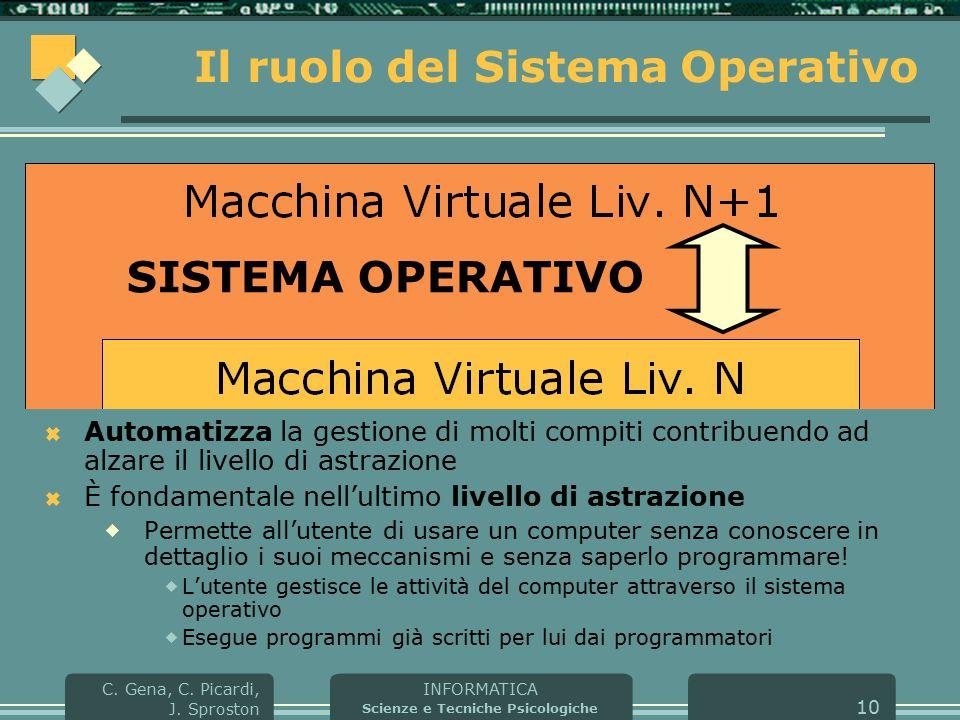 INFORMATICA Scienze e Tecniche Psicologiche C. Gena, C. Picardi, J. Sproston 10 Il ruolo del Sistema Operativo  Automatizza la gestione di molti comp