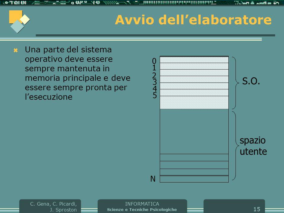 INFORMATICA Scienze e Tecniche Psicologiche C. Gena, C. Picardi, J. Sproston 15 Avvio dell'elaboratore  Una parte del sistema operativo deve essere s